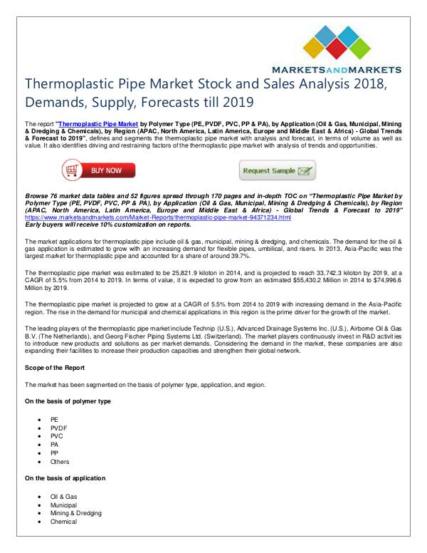 Thermoplastic Pipe Market