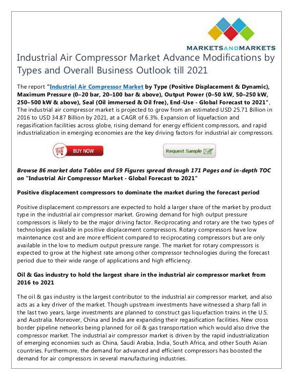 Industrial Air Compressor Market
