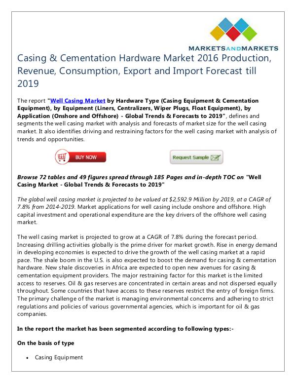 Casing & Cementation Hardware Market