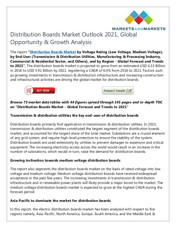 Distribution Boards Market
