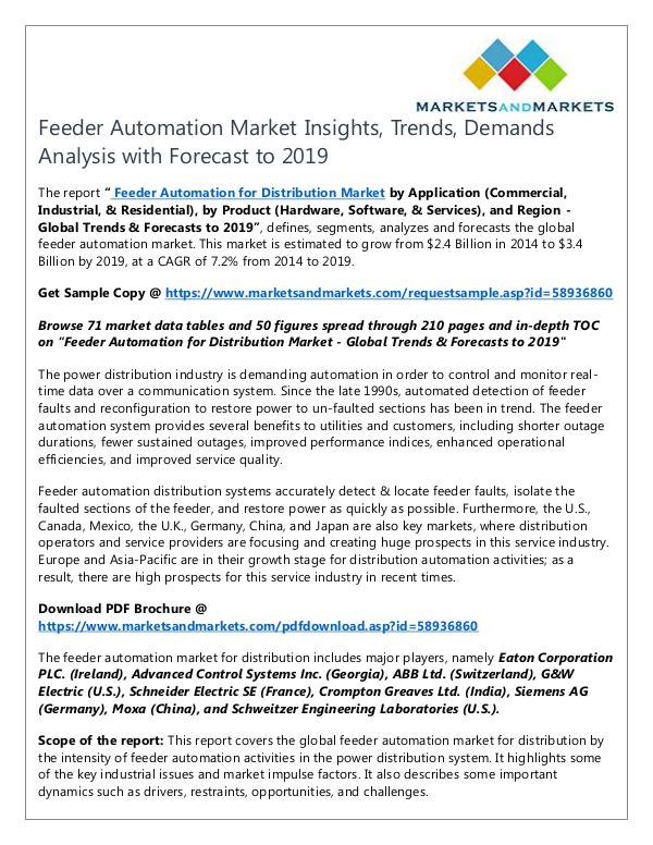 Feeder Automation Market