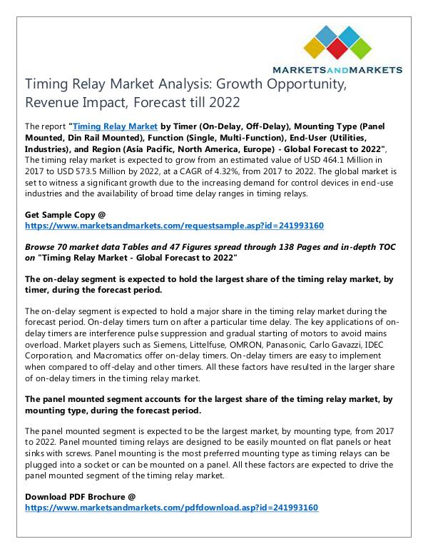Timing Relay Market