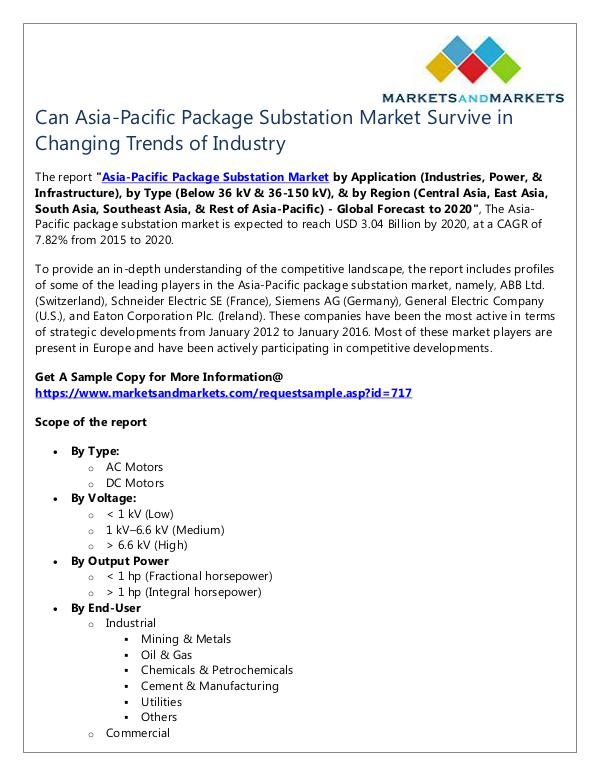 Energy and Power Asia-Pacific Package Substation Market