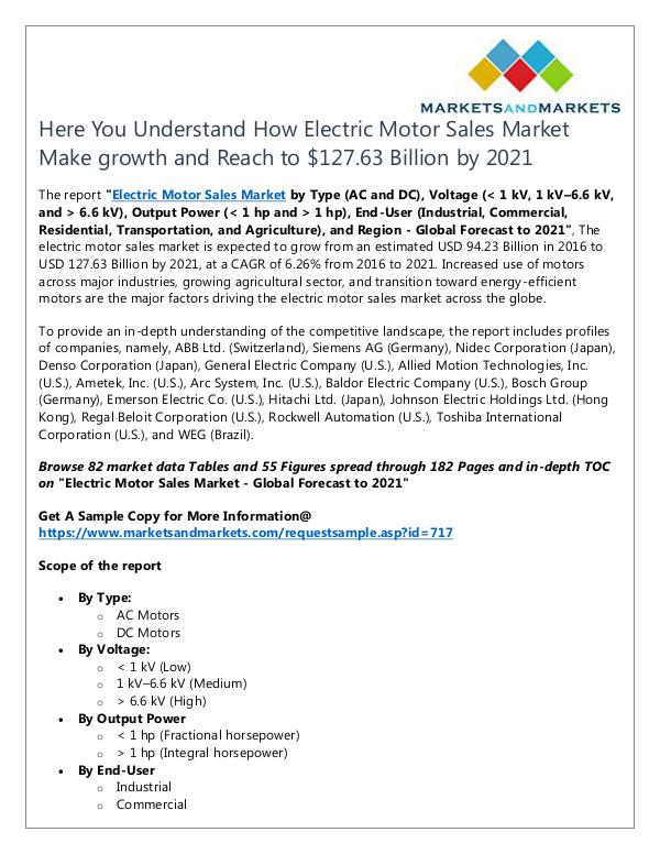 Energy and Power Electric Motor Sales Market