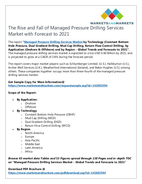 Energy and Power Managed Pressure Drilling Services Market