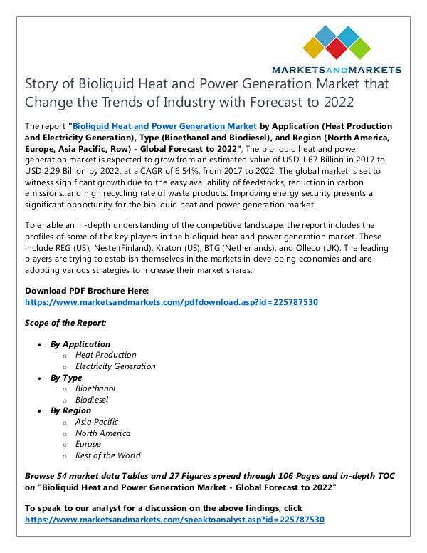 Bioliquid Heat and Power Generation Market