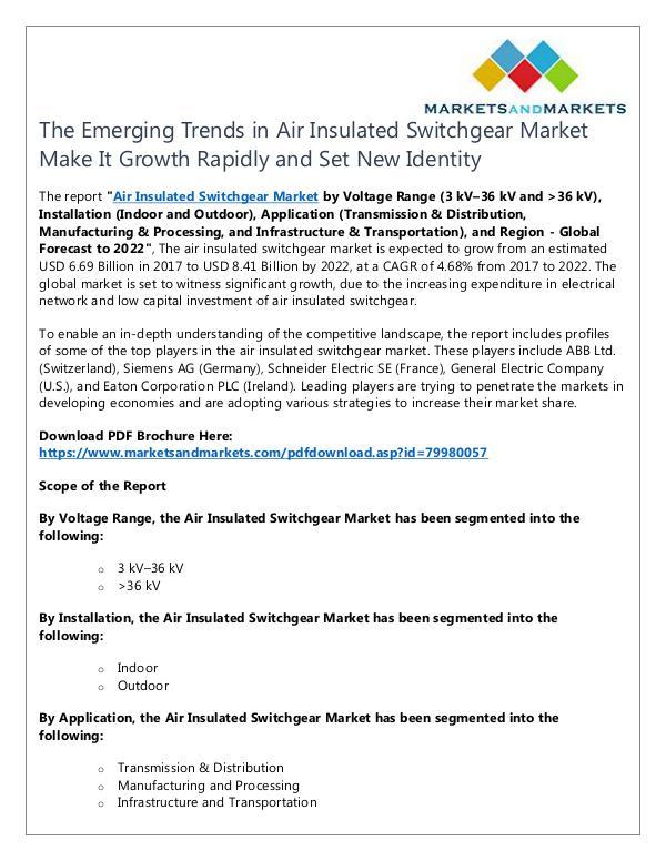 Air Insulated Switchgear Market