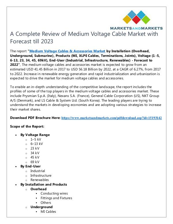 Energy and Power Medium Voltage Cable Market
