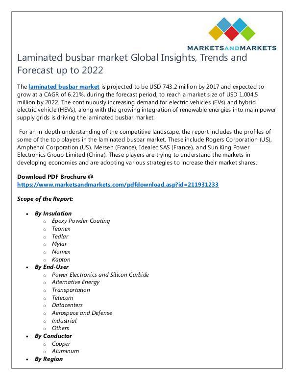 laminated busbar market