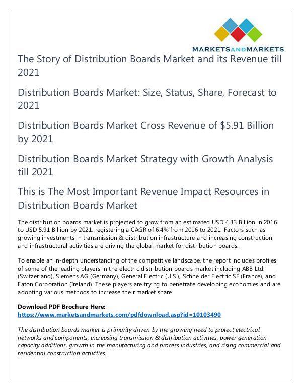 Distribution Boards Market