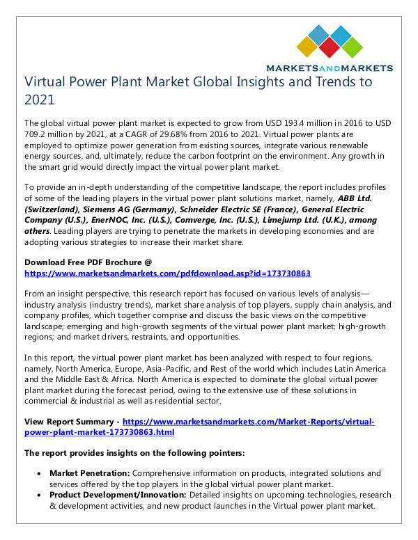 Energy and Power Virtual Power Plant Market2