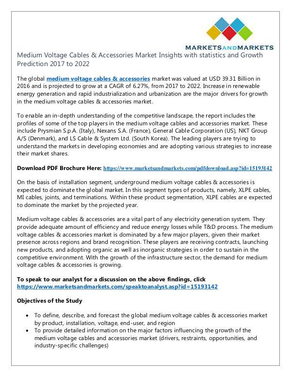 Medium Voltage Cable Market