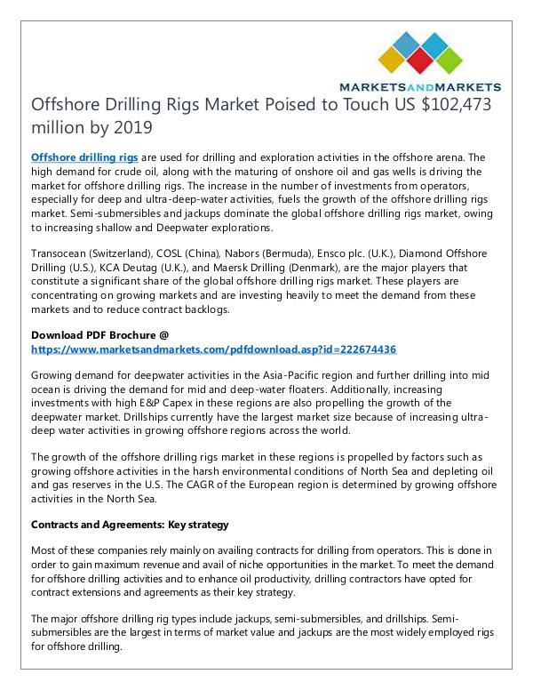 Energy and Power Offshore Drilling Rigs Market