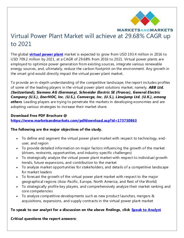 Energy and Power Virtual Power Plant Market