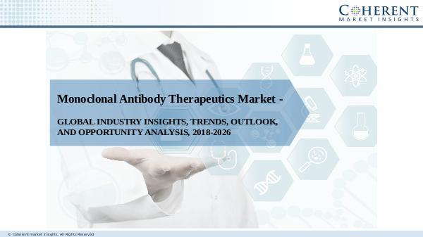 Monoclonal Antibody Therapeutics Market