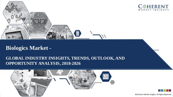 Pharmaceutical Industry Reports Biologics Market