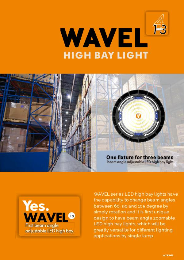 Revolutionary Tri-beam Changeable LED high bay