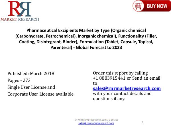 Pharmaceutical Excipients Market 2023 Trend, Size and Growth Analysis Pharmaceutical Excipients Market