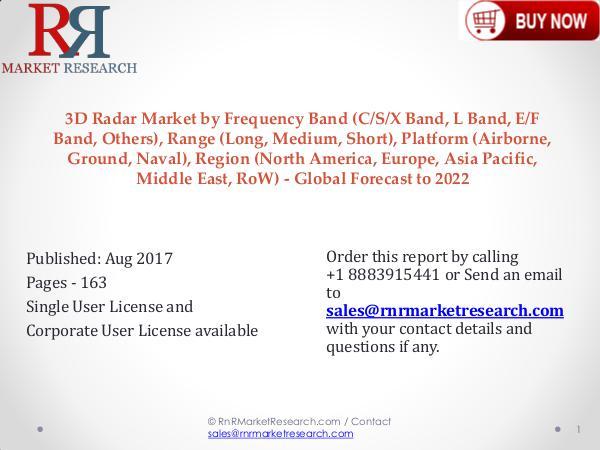 Global 3D Radar Market and Analysis Report 2022 3D Radar Market