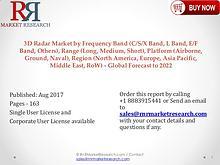 Global 3D Radar Market and Analysis Report 2022