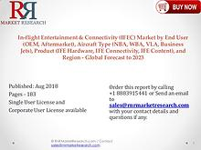 Global In-flight Entertainment & Connectivity Market 2018-2023
