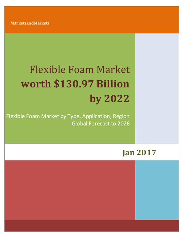 Flexible Foam Market Flexible Foam Market
